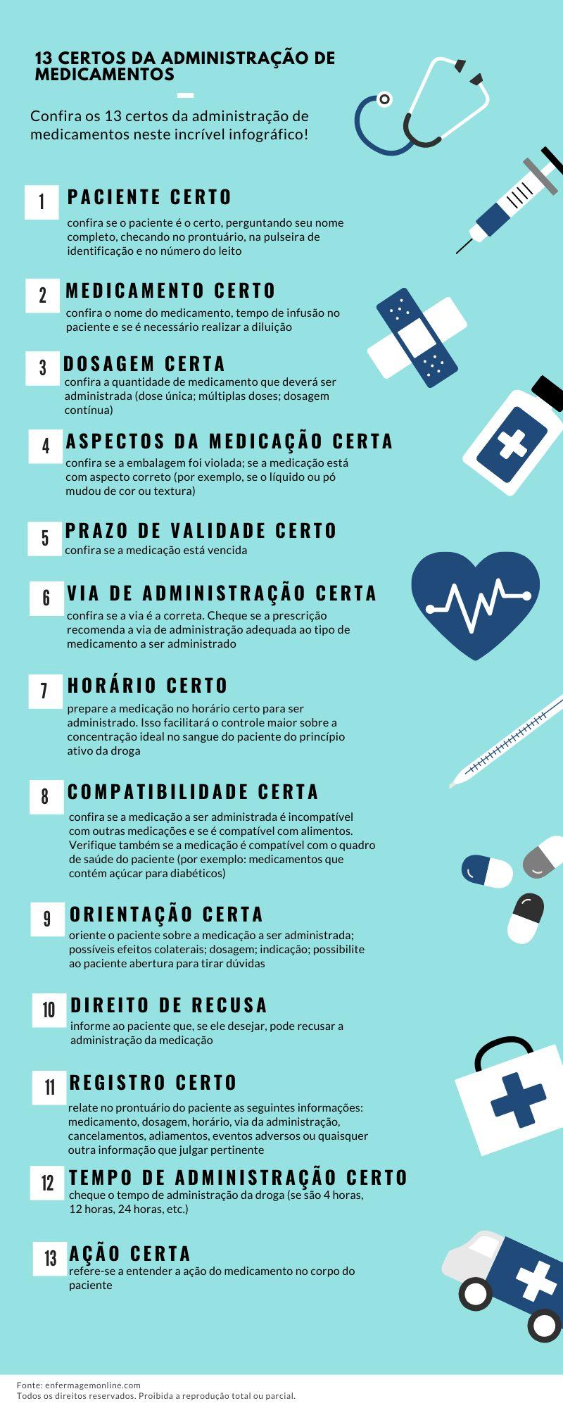 13 certos na administração de medicamentos
